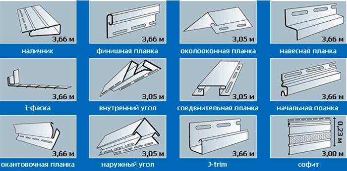 komplektuyushhie-dlya-ustanovki-sajdinga