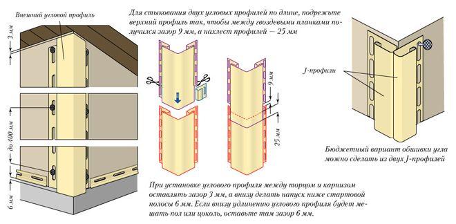 kreplenie-planok-vertikalno