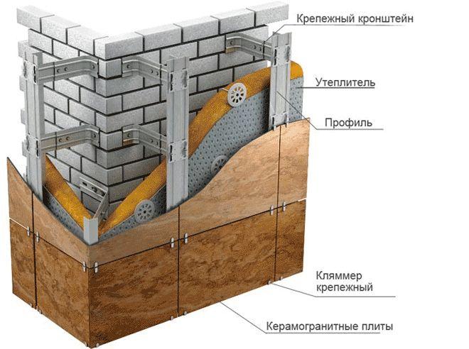 shema-montazha-fasada-iz-keramogranita
