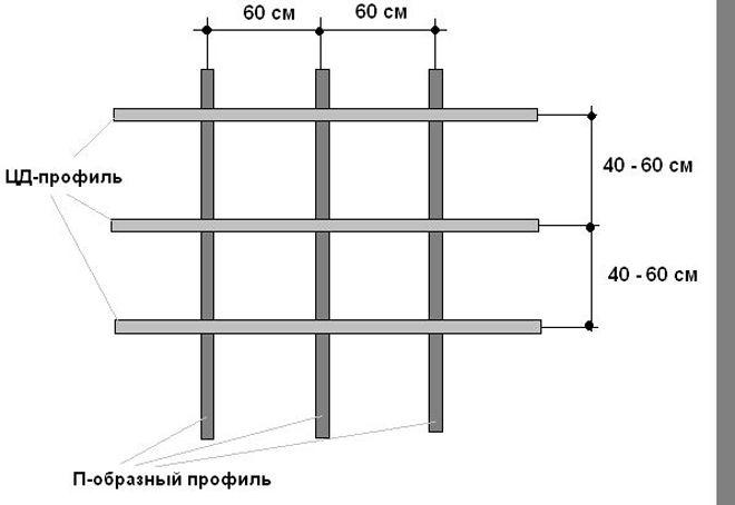 Ustanovka-obreshyotki-iz-metalloprofilya
