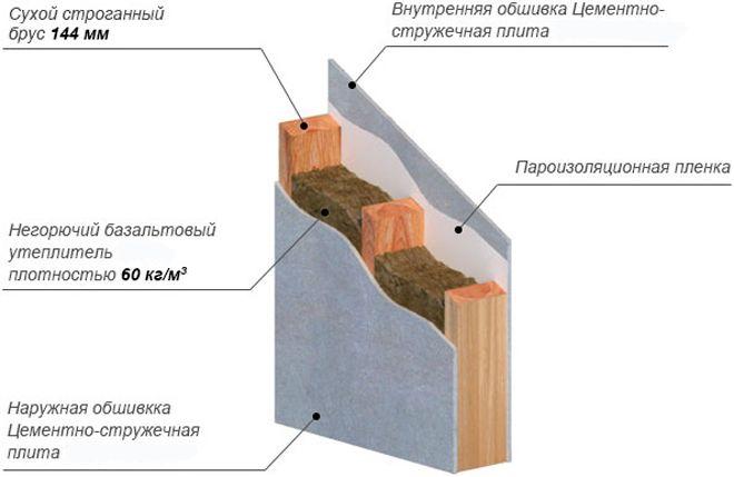 Varianty-montazha-plit