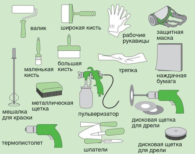 Instrumenty-dlya-okraski-doma