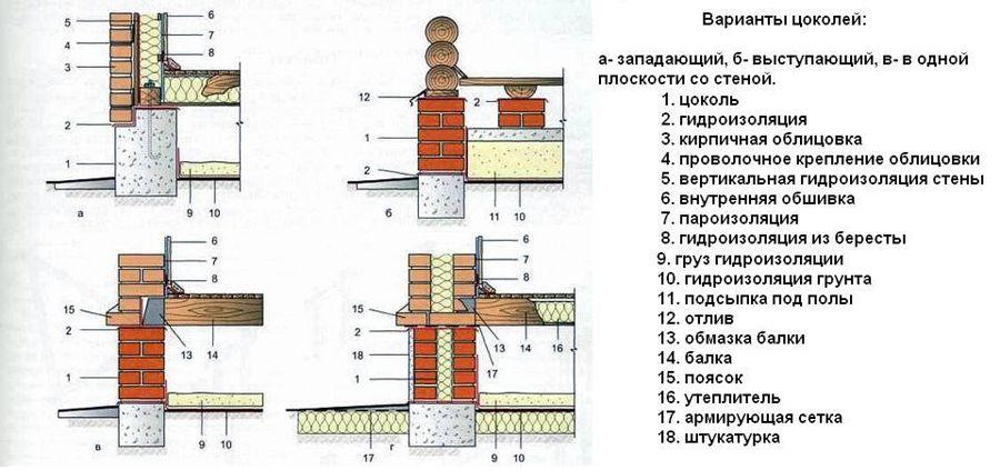 Vidy-tsokolya