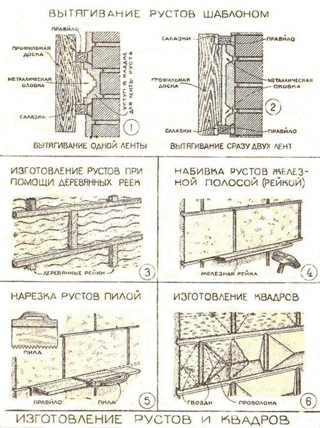 Vytyagivanie-rustov-shablonov