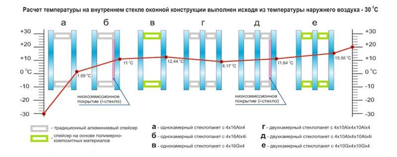 osteklenie-fasada-3