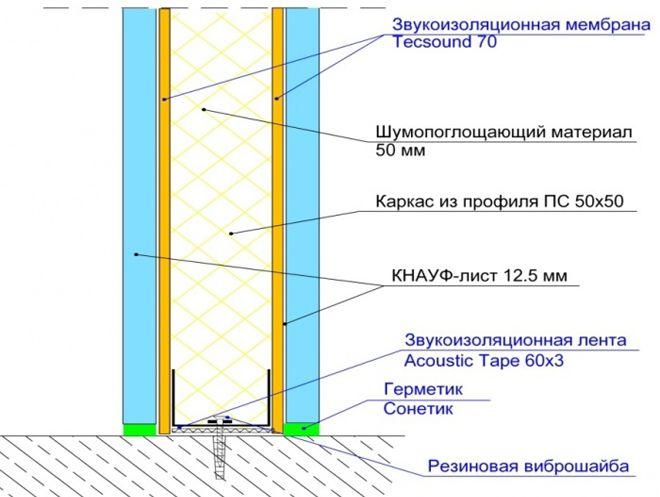 shumozashhitnaya-membrana