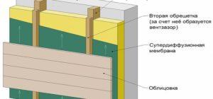 система вент фасад