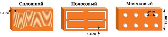 sposoby-naneseniya-kleya-na-penopleks