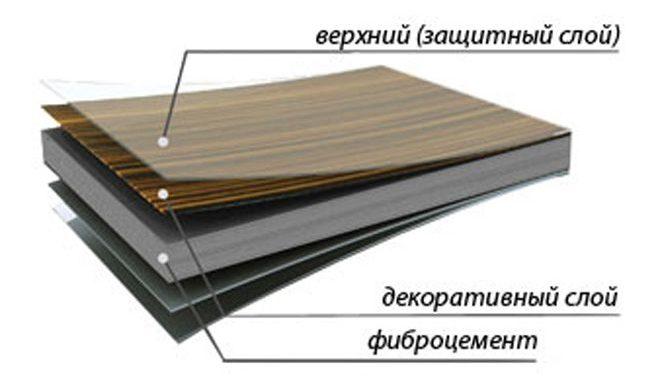 paneli fasadnye fibrocementnye1