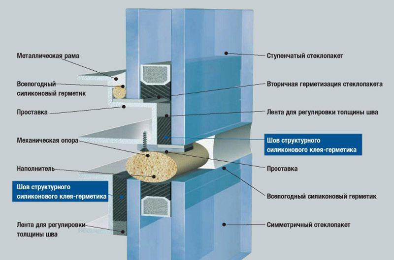 strukturnoe-osteclen