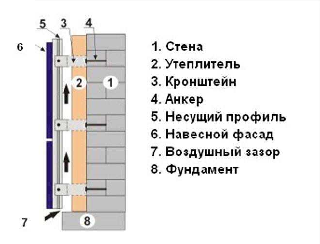 ustr-ventfasada1