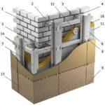 Вентилируемый фасад — долговечность утепления и эффектная отделка
