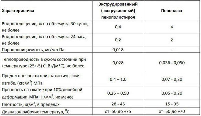uteplenie-penoplastom3