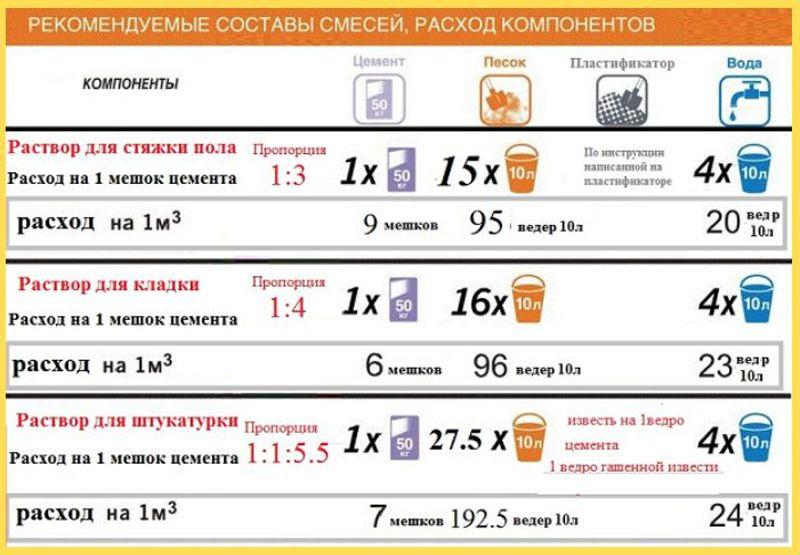 proporcii-dlya-shtukaturki3