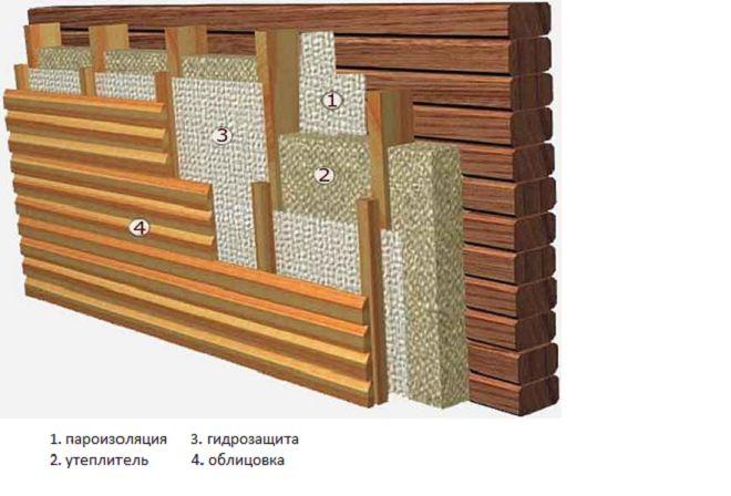 ventiliryemuj-fasad