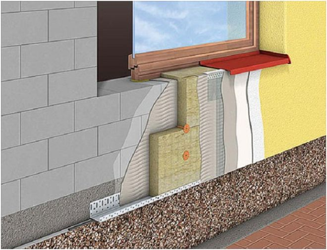 Практическое руководство по утеплению дома из газосиликатных блоков снаружи