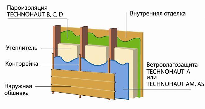 tehnologija-montazha